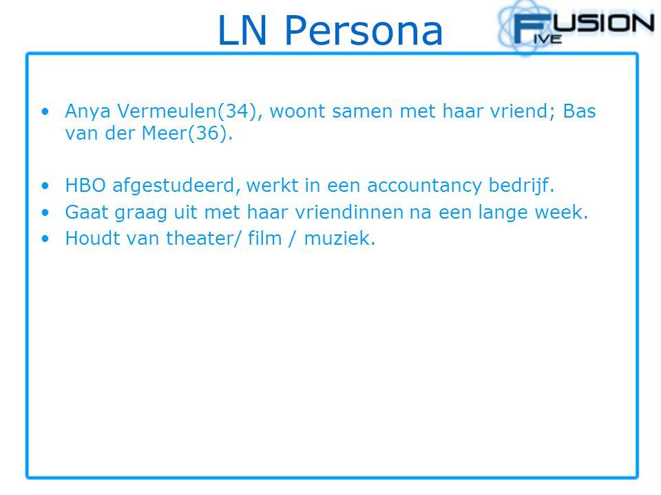 LN Persona Anya Vermeulen(34), woont samen met haar vriend; Bas van der Meer(36). HBO afgestudeerd, werkt in een accountancy bedrijf.