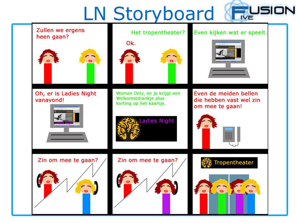 LN Storyboard