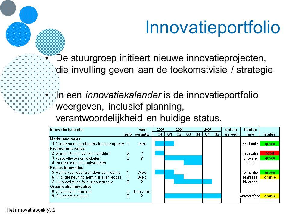 Innovatieportfolio De stuurgroep initieert nieuwe innovatieprojecten, die invulling geven aan de toekomstvisie / strategie.