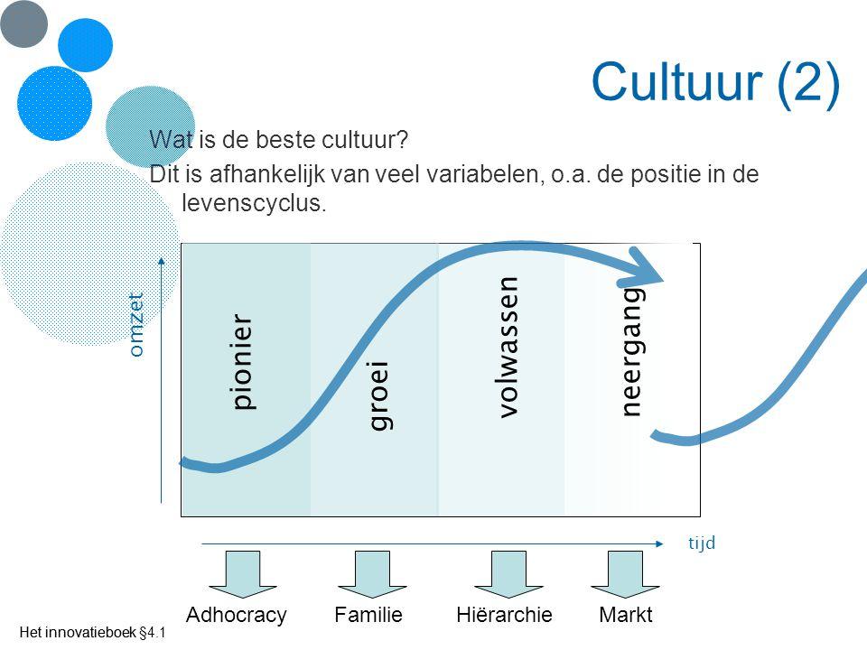 Cultuur (2) volwassen neergang pionier groei Wat is de beste cultuur
