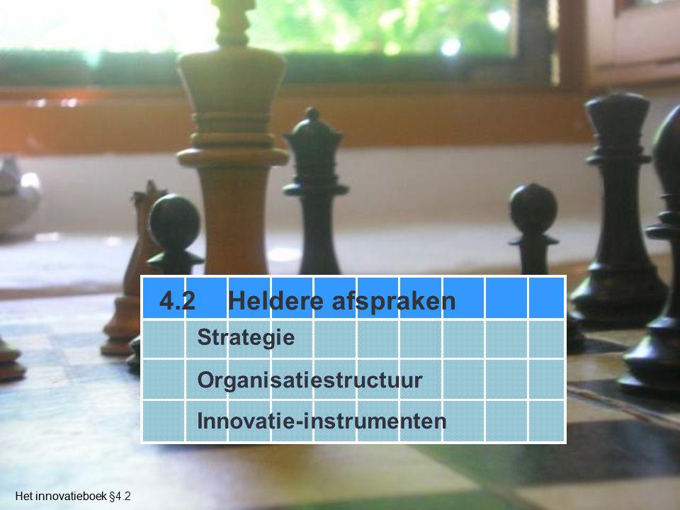 4.2 Heldere afspraken Strategie Organisatiestructuur