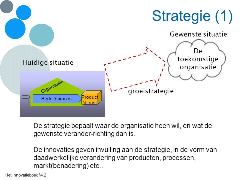 Strategie (1) Gewenste situatie De toekomstige organisatie
