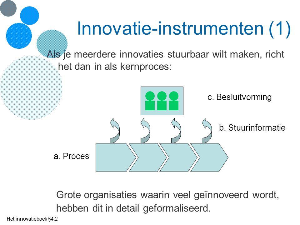 Innovatie-instrumenten (1)