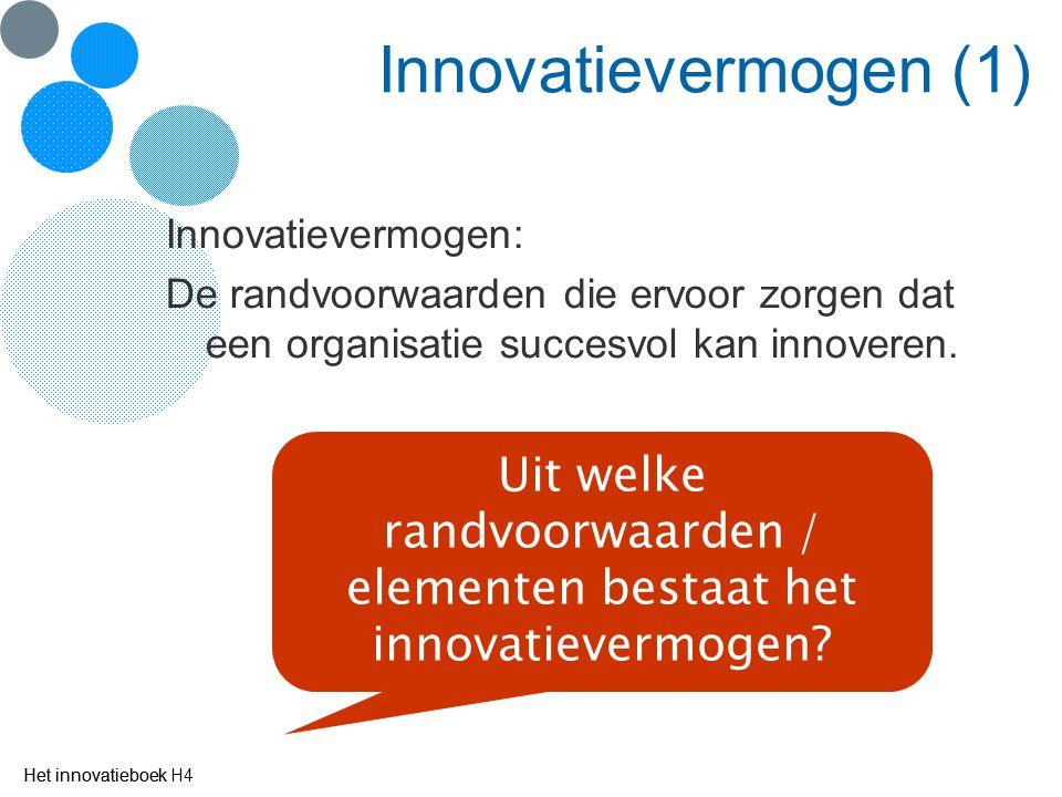 Uit welke randvoorwaarden / elementen bestaat het innovatievermogen