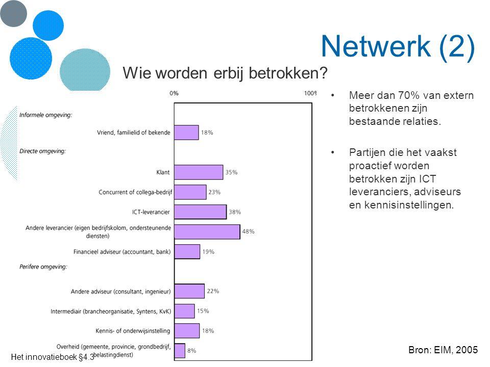 Netwerk (2) Wie worden erbij betrokken