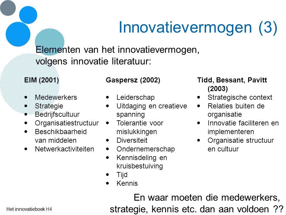 Innovatievermogen (3) Elementen van het innovatievermogen, volgens innovatie literatuur: EIM (2001)