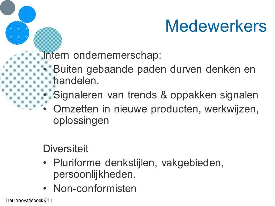 Medewerkers Intern ondernemerschap: