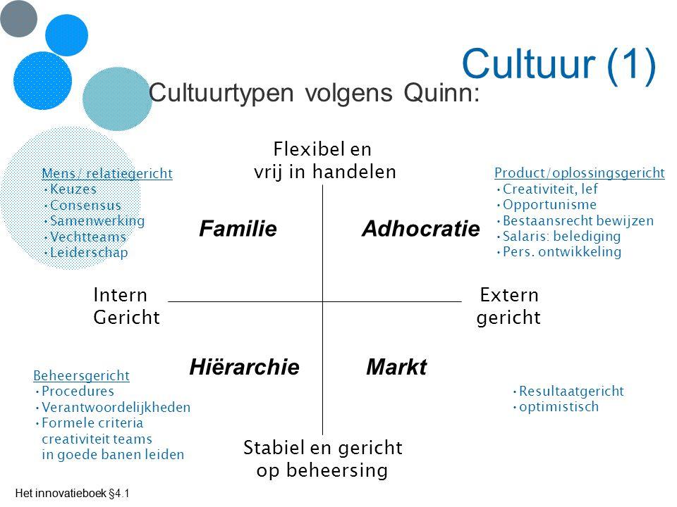Cultuur (1) Cultuurtypen volgens Quinn: Familie Adhocratie Hiërarchie
