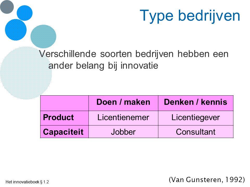 Type bedrijven Verschillende soorten bedrijven hebben een ander belang bij innovatie. Doen / maken.