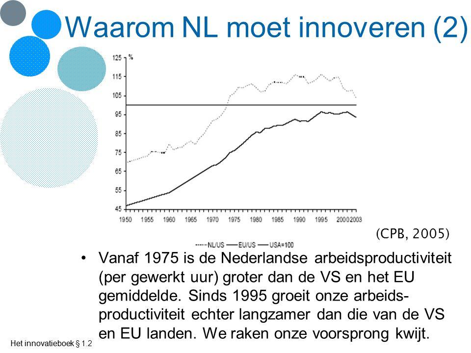 Waarom NL moet innoveren (2)