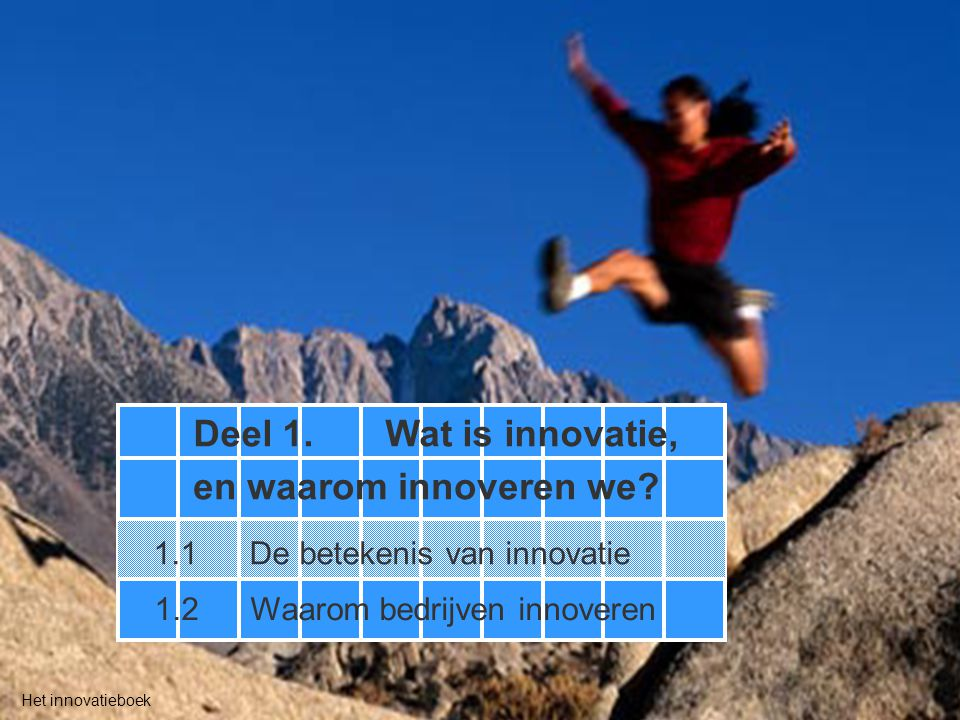 Deel 1. Wat is innovatie, en waarom innoveren we