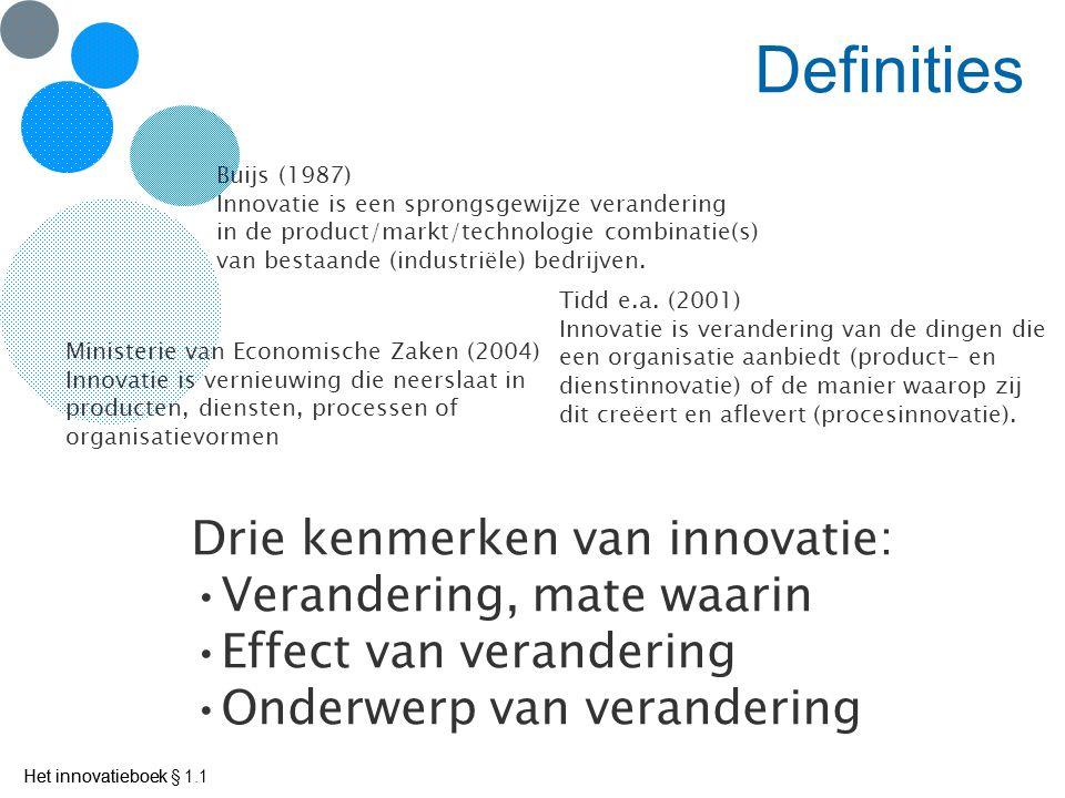 Definities Drie kenmerken van innovatie: Verandering, mate waarin