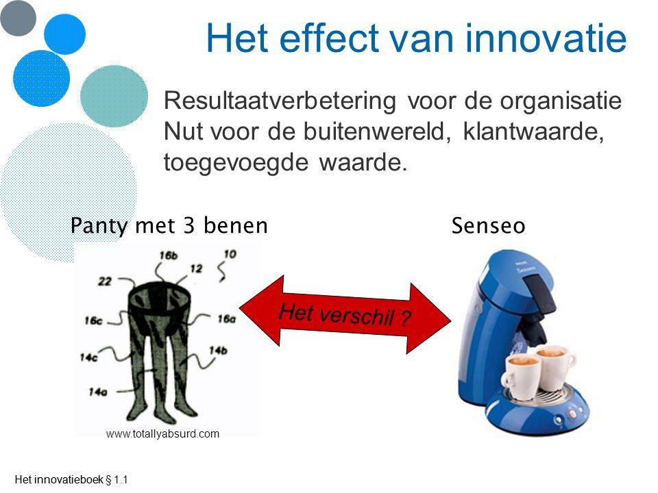 Het effect van innovatie