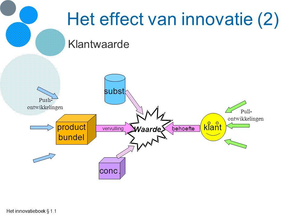 Het effect van innovatie (2)