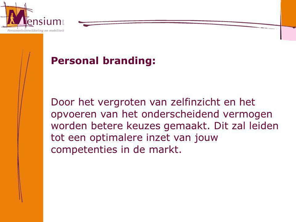 Personal branding: