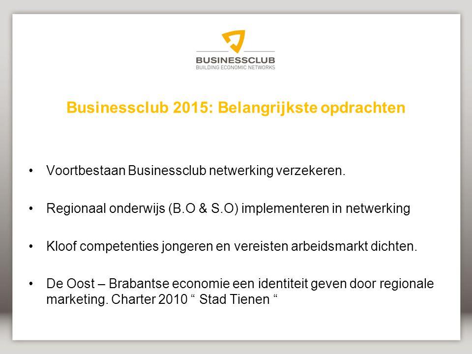 Businessclub 2015: Belangrijkste opdrachten