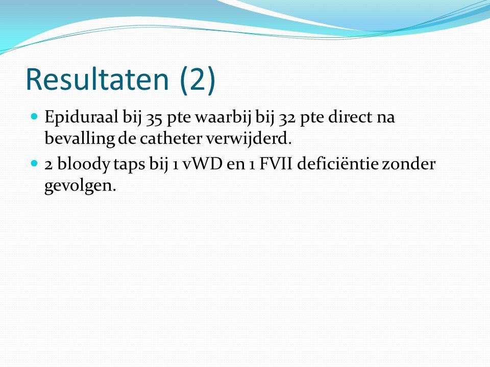 Resultaten (2) Epiduraal bij 35 pte waarbij bij 32 pte direct na bevalling de catheter verwijderd.