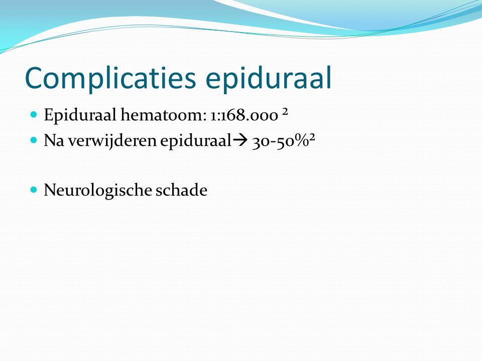 Complicaties epiduraal