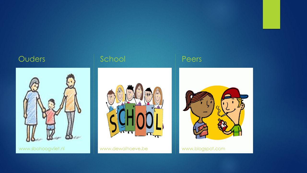 Ouders School Peers www.sbohoogvliet.nl www.dewalhoeve.be