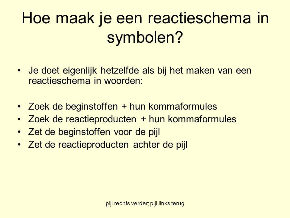 Hoe maak je een reactieschema in symbolen