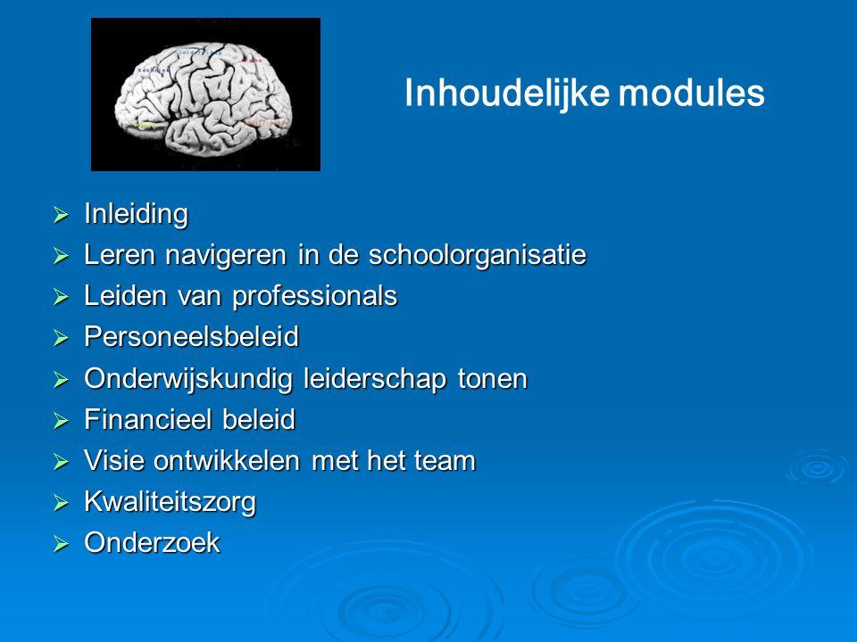 Inhoudelijke modules Inleiding Leren navigeren in de schoolorganisatie