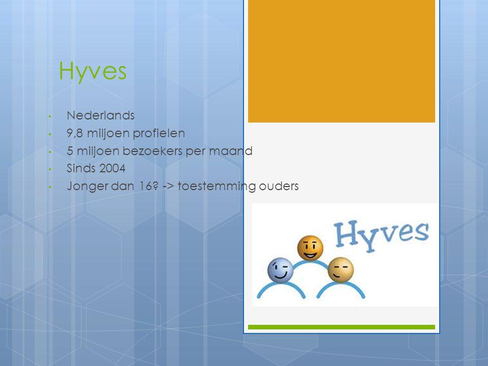 Hyves Nederlands 9,8 miljoen profielen 5 miljoen bezoekers per maand