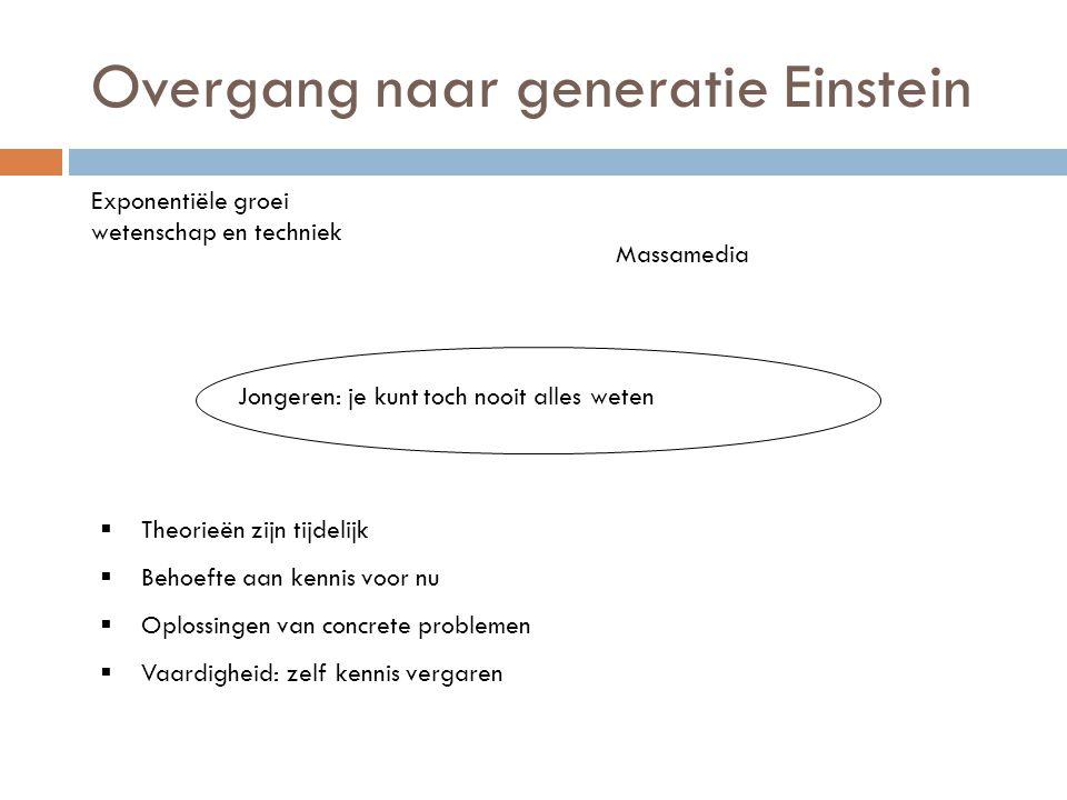 Overgang naar generatie Einstein