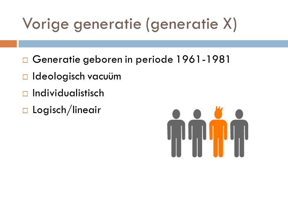Vorige generatie (generatie X)