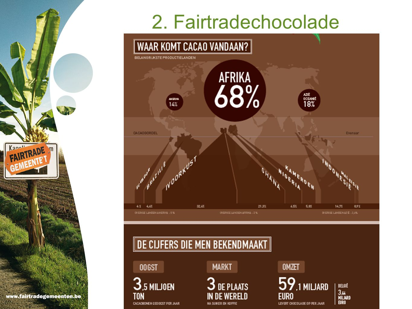 2. Fairtradechocolade