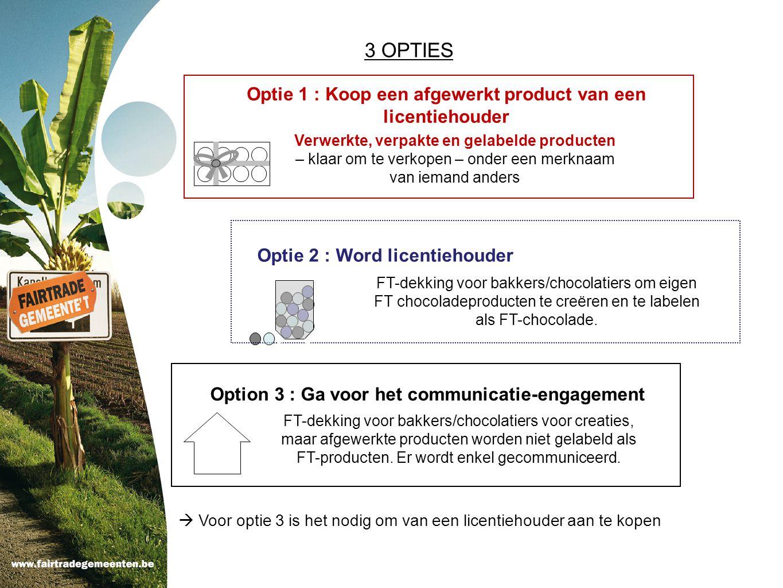 3 OPTIES Optie 1 : Koop een afgewerkt product van een licentiehouder