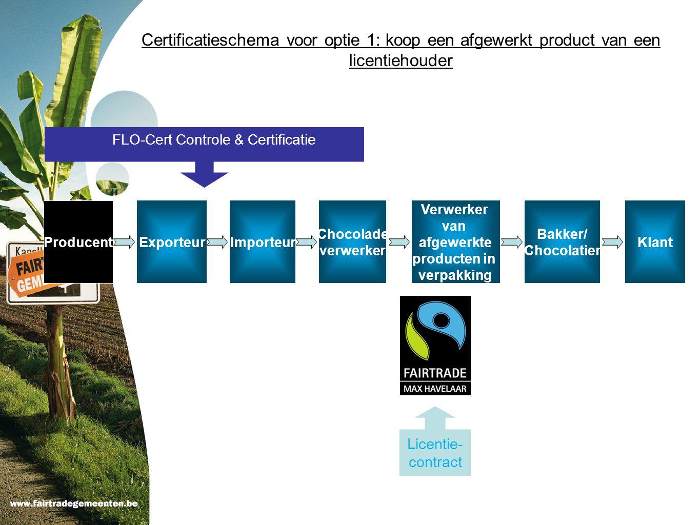 FLO-Cert Controle & Certificatie