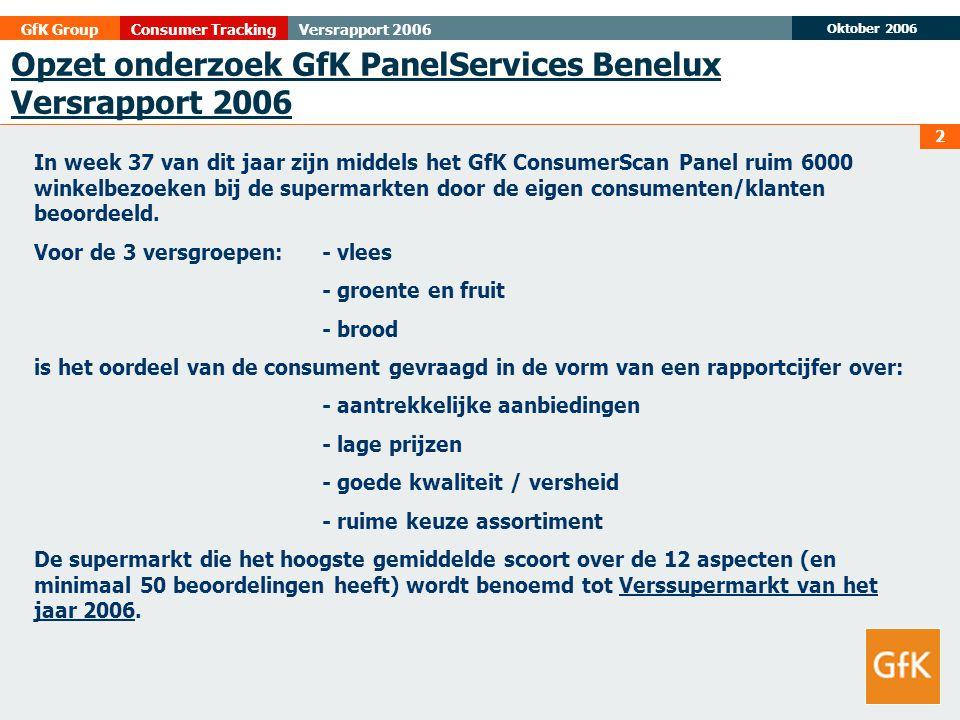 Opzet onderzoek GfK PanelServices Benelux Versrapport 2006