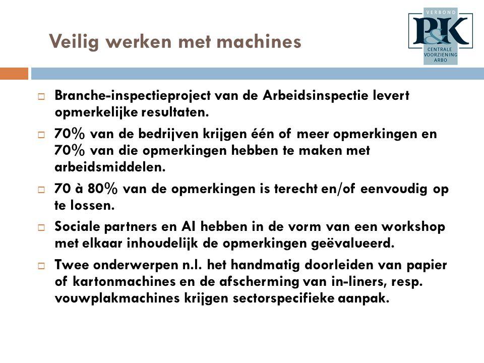 Veilig werken met machines