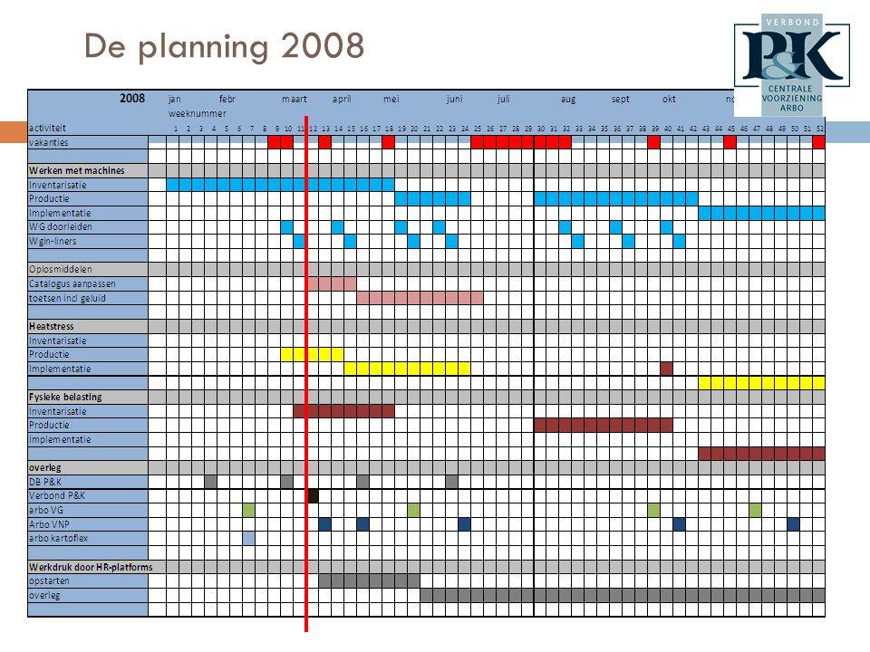 De planning 2008