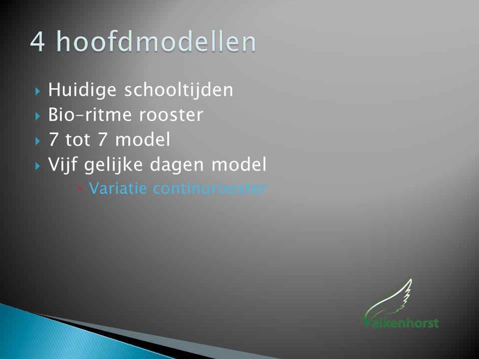 4 hoofdmodellen Huidige schooltijden Bio–ritme rooster 7 tot 7 model