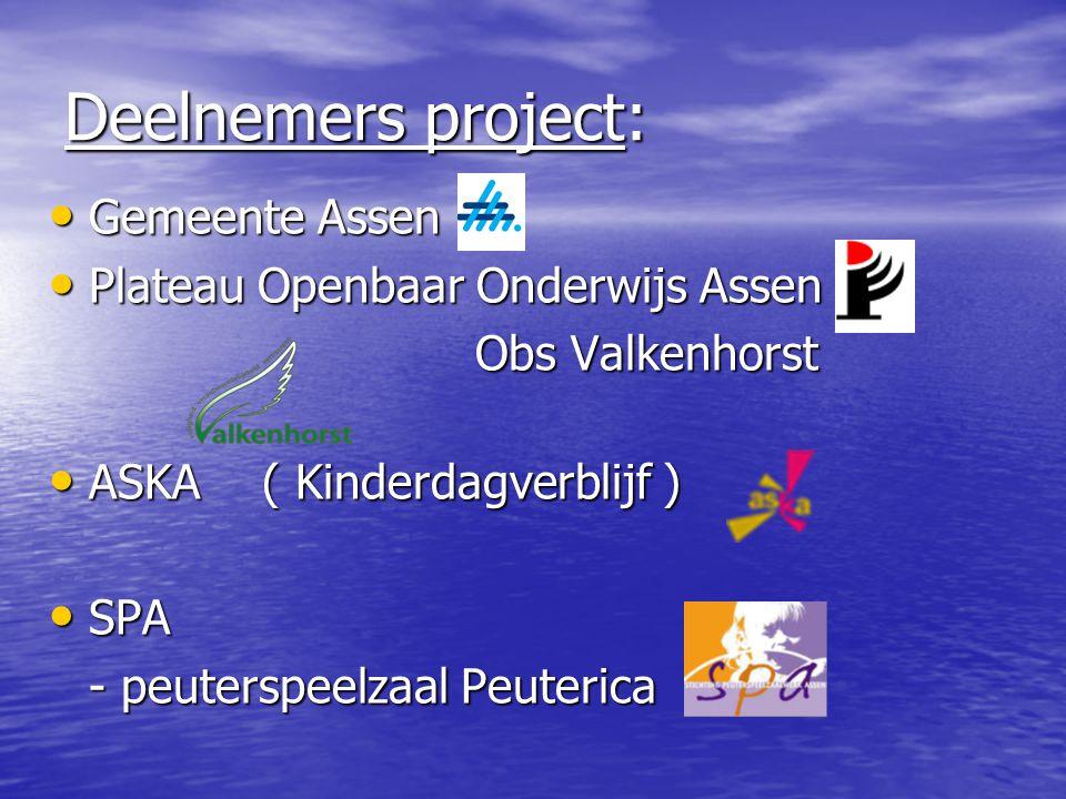 Deelnemers project: Gemeente Assen Plateau Openbaar Onderwijs Assen
