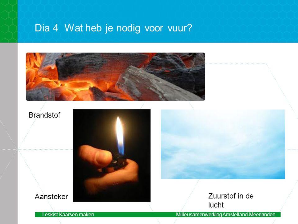 Dia 4 Wat heb je nodig voor vuur