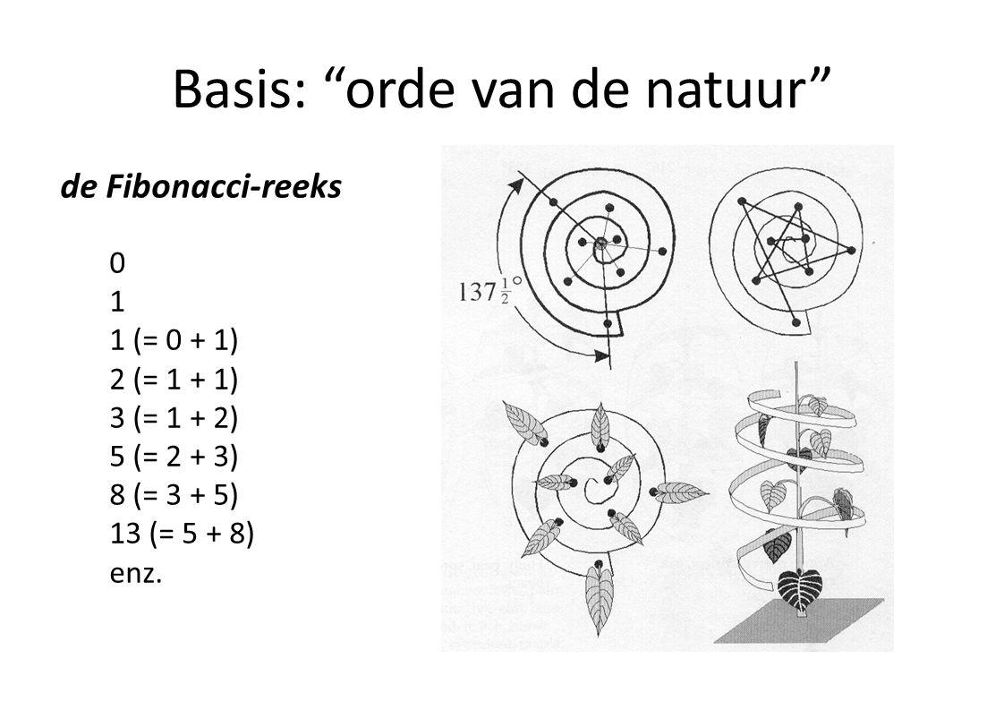 Basis: orde van de natuur