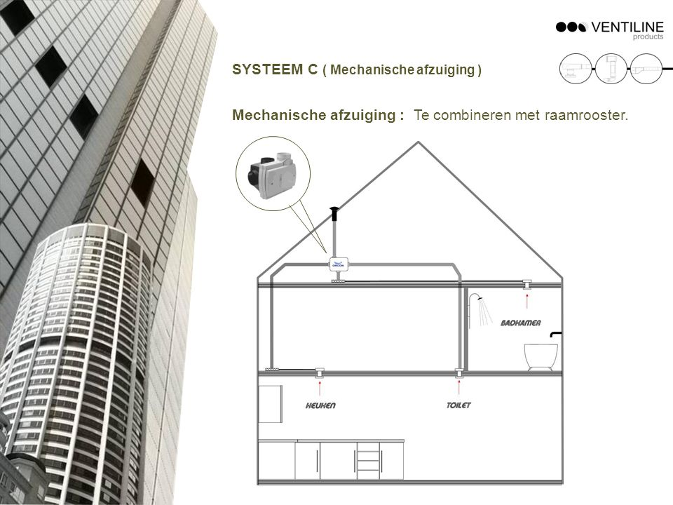 SYSTEEM C ( Mechanische afzuiging )