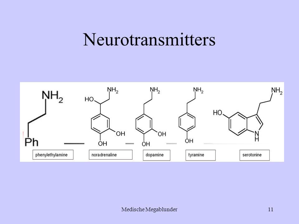 Neurotransmitters Medische Megablunder