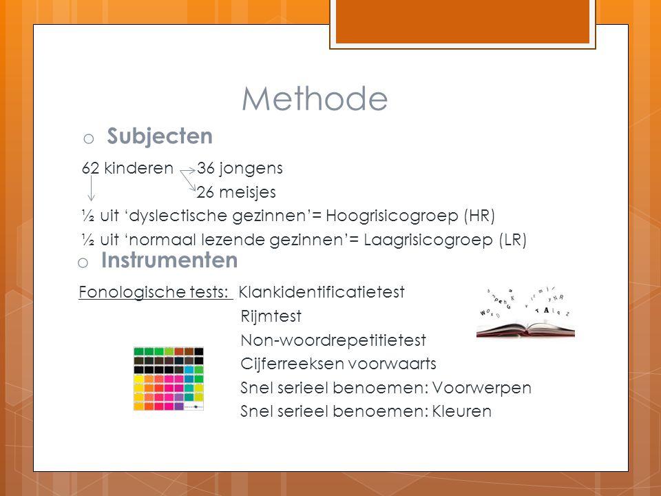 Methode Subjecten Instrumenten