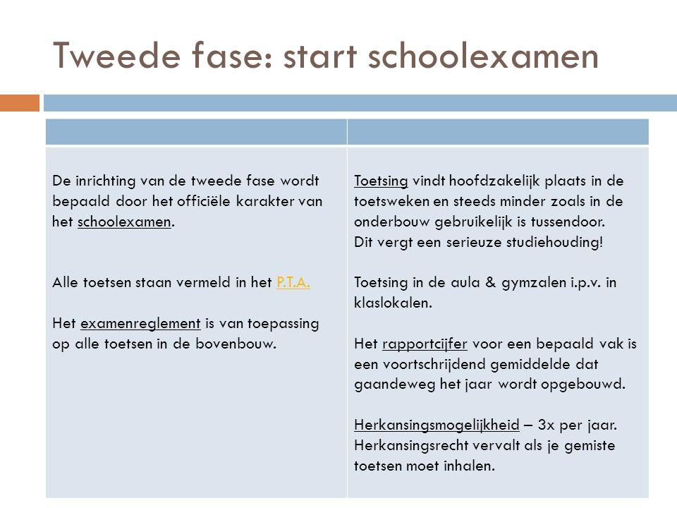 Tweede fase: start schoolexamen