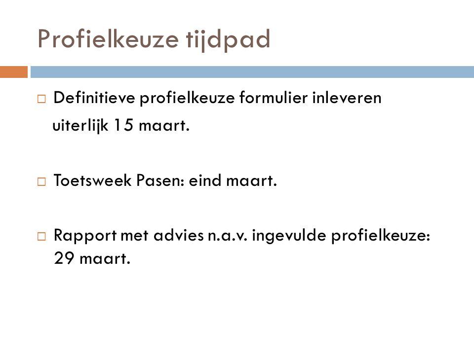 Profielkeuze tijdpad Definitieve profielkeuze formulier inleveren