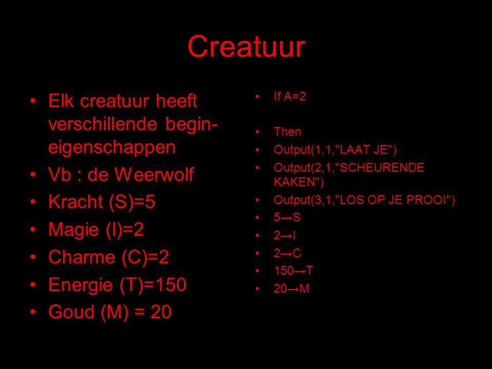 Creatuur Elk creatuur heeft verschillende begin- eigenschappen