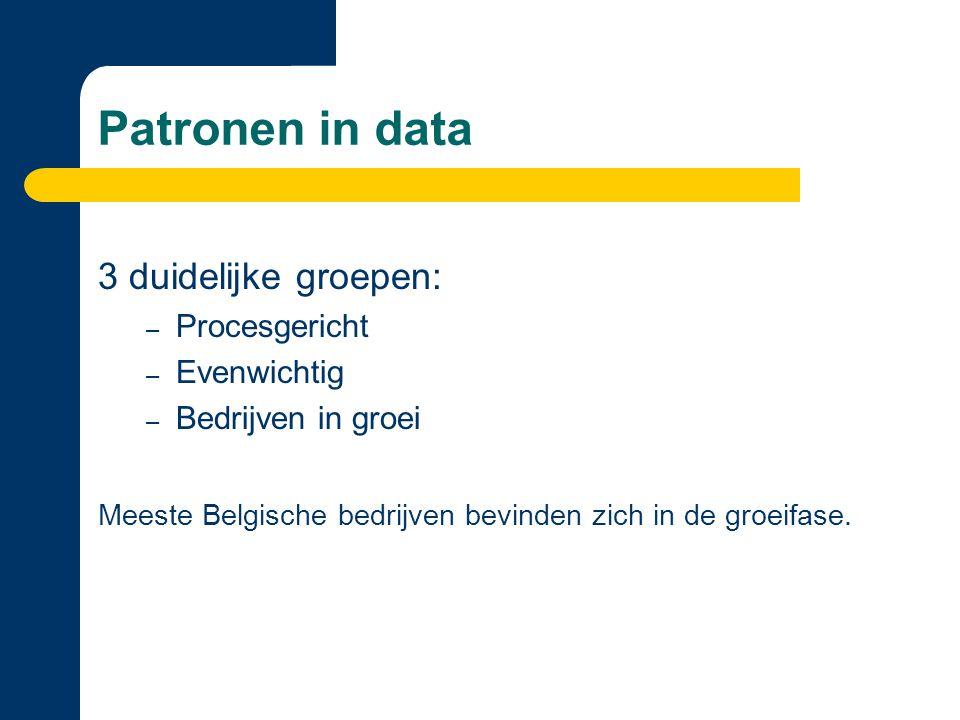 Patronen in data 3 duidelijke groepen: Procesgericht Evenwichtig