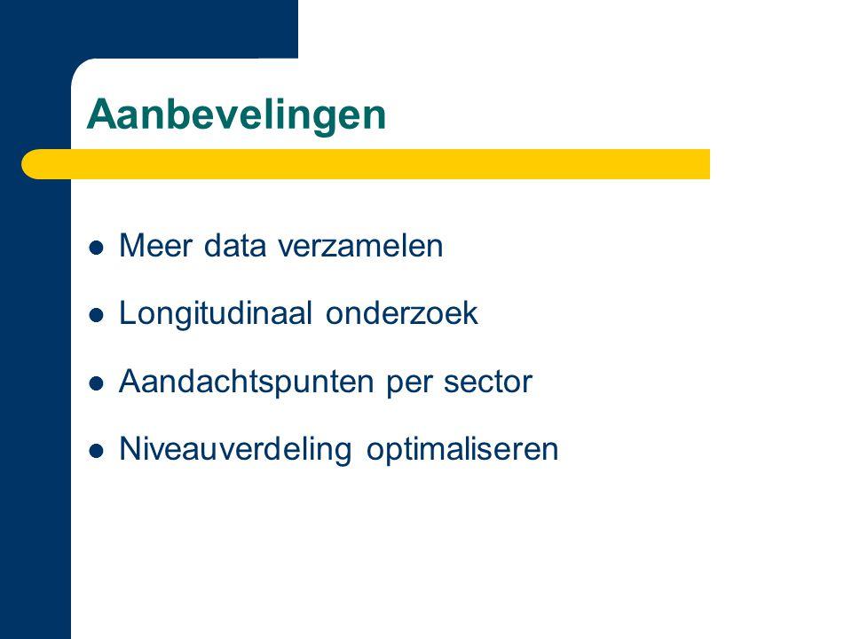 Aanbevelingen Meer data verzamelen Longitudinaal onderzoek
