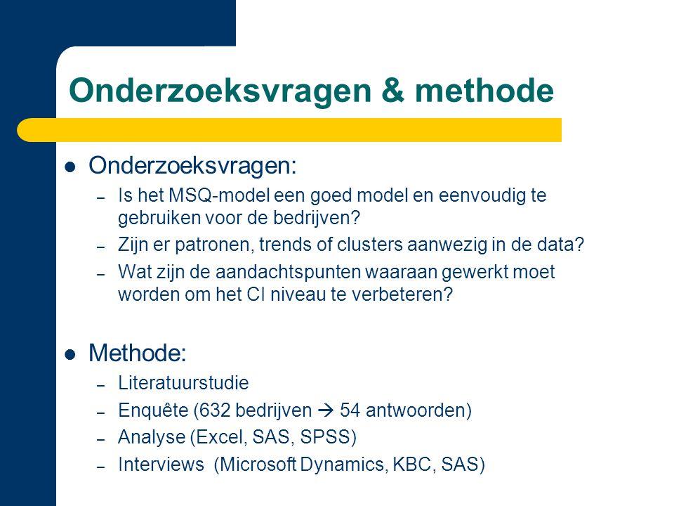 Onderzoeksvragen & methode