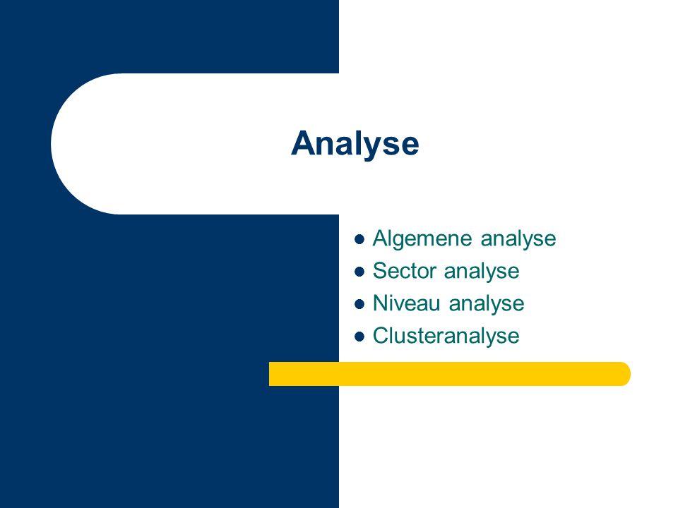 Algemene analyse Sector analyse Niveau analyse Clusteranalyse