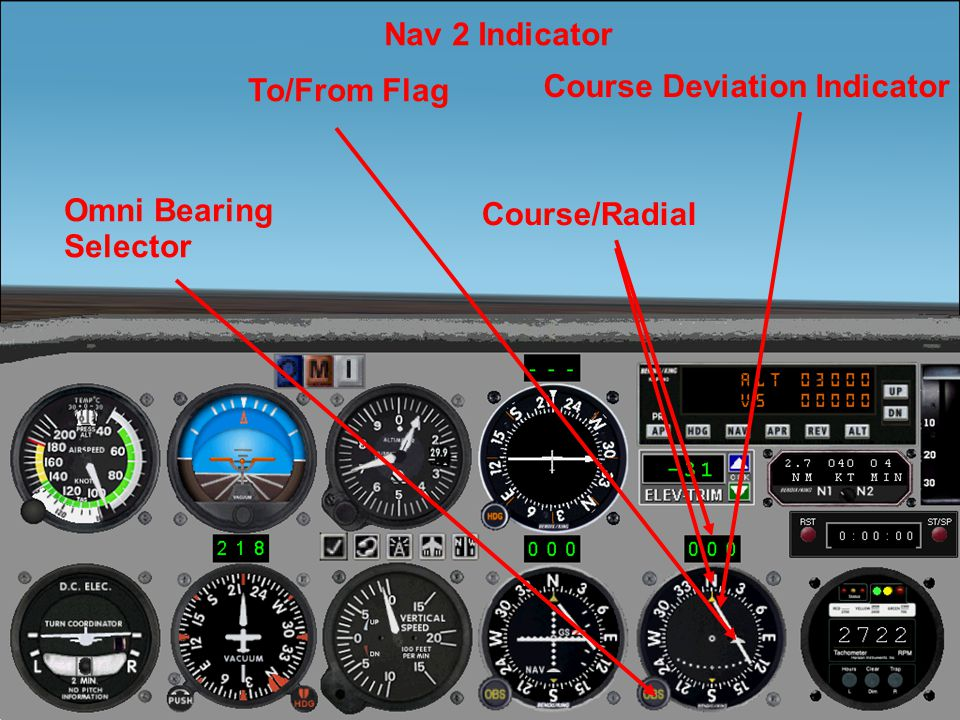Nav 2 Indicator To/From Flag Course Deviation Indicator Omni Bearing Selector Course/Radial