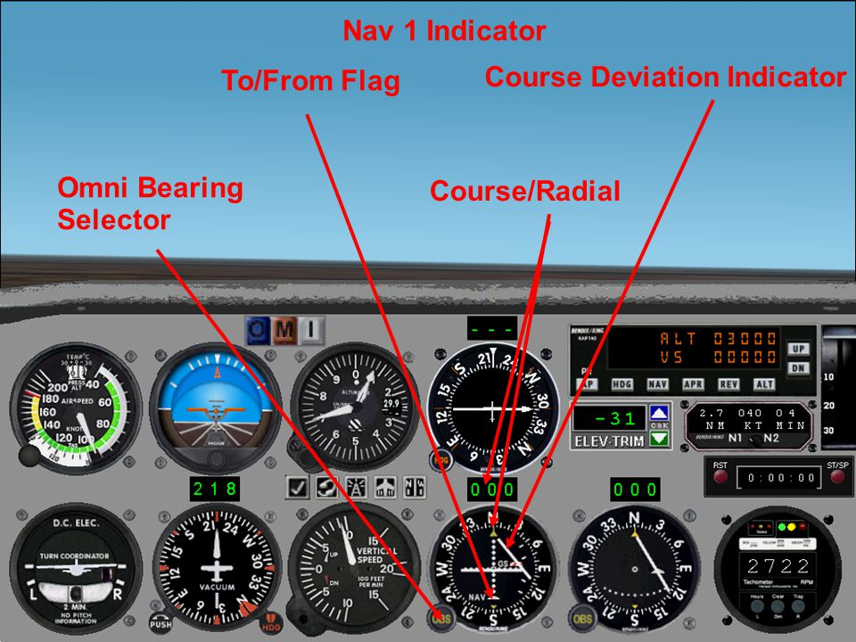 Nav 1 Indicator To/From Flag Course Deviation Indicator Omni Bearing Selector Course/Radial